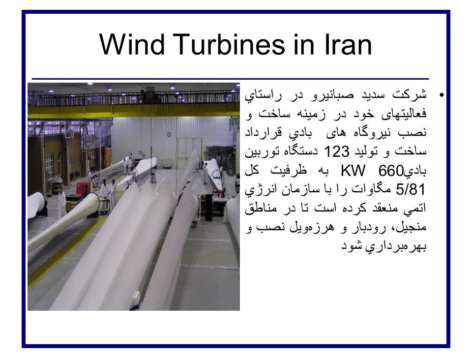 Wind Turbines in Iran