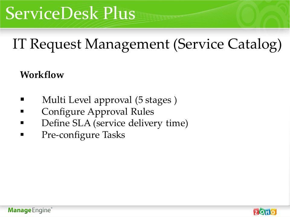 IT Request Management (Service Catalog)