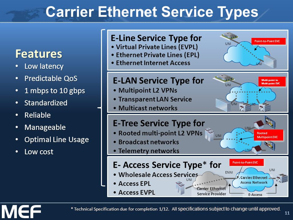 Carrier Ethernet Service Types