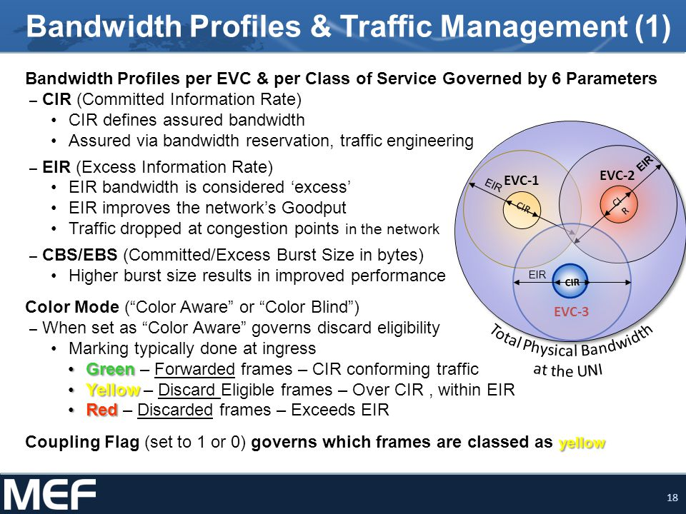 Bandwidth Profiles & Traffic Management (1)