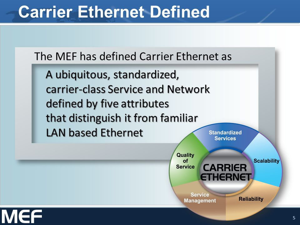 Carrier Ethernet Defined