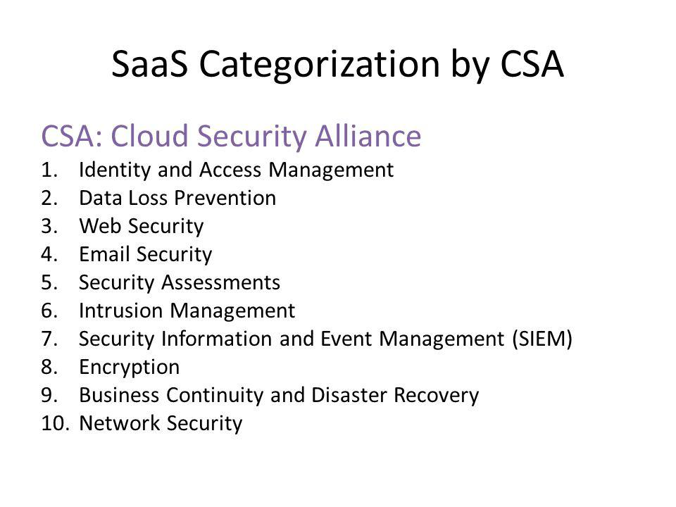 SaaS Categorization by CSA