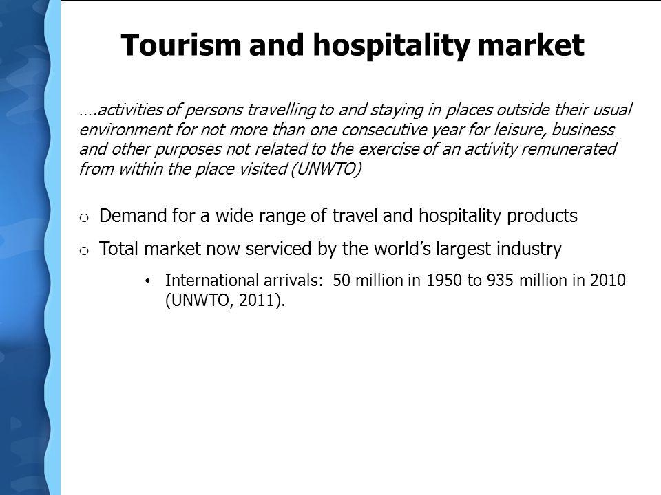 Tourism and hospitality market