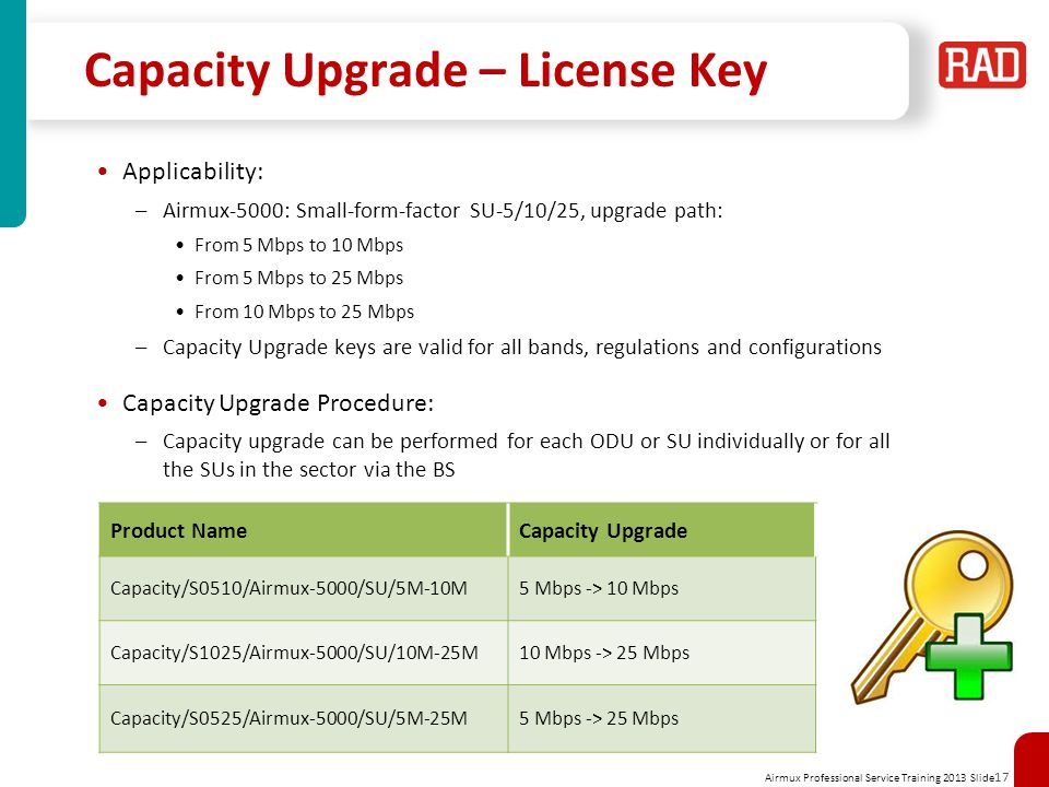 Capacity Upgrade – License Key