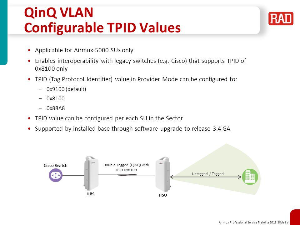 QinQ VLAN Configurable TPID Values
