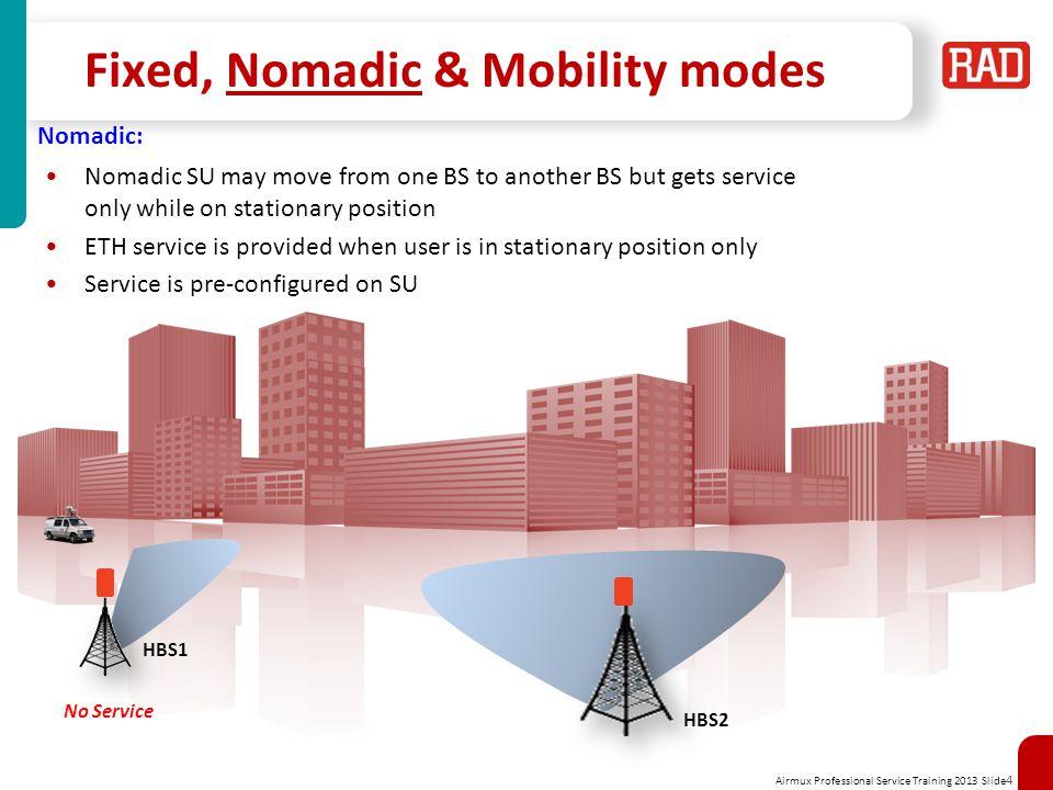 Fixed, Nomadic & Mobility modes
