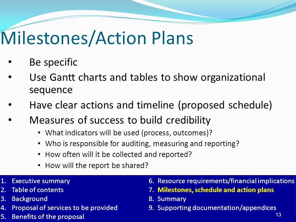 Milestones/Action Plans