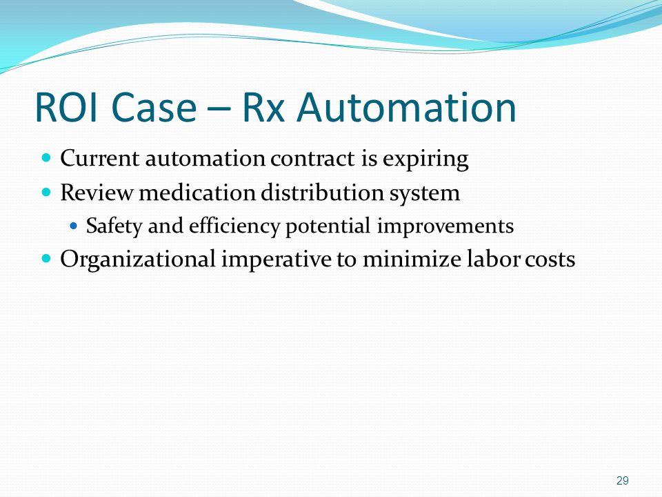 ROI Case – Rx Automation