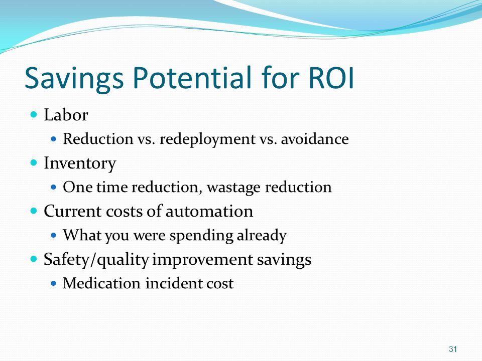 Savings Potential for ROI