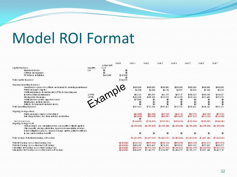 Model ROI Format Example
