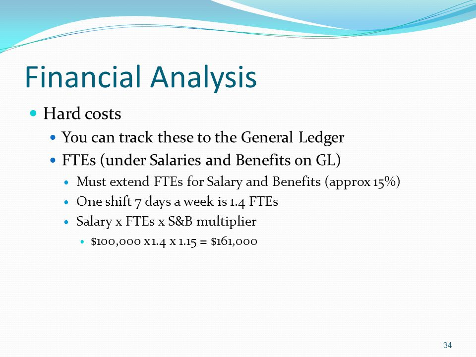 Financial Analysis Hard costs