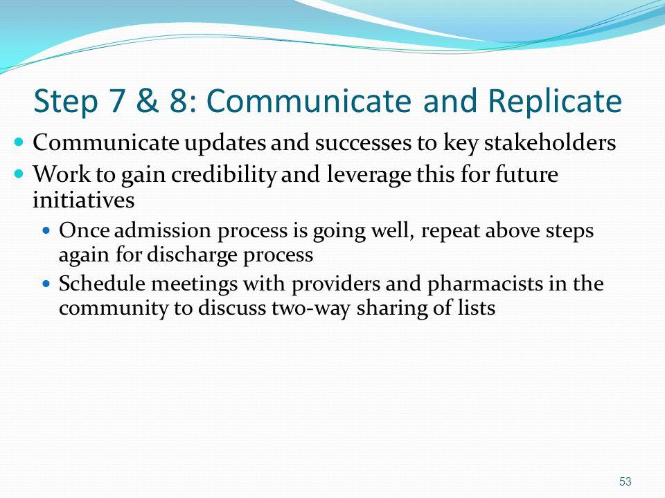 Step 7 & 8: Communicate and Replicate