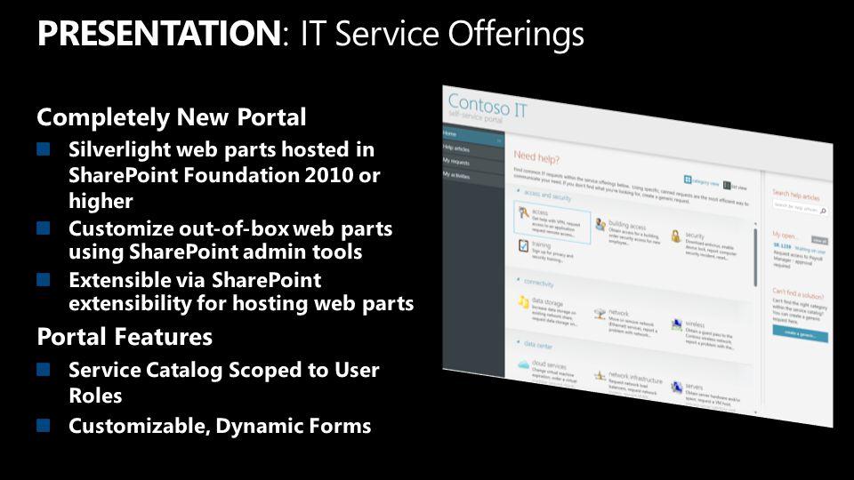 PRESENTATION: IT Service Offerings