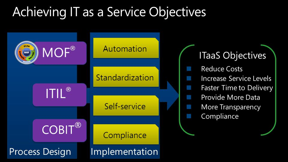 Achieving IT as a Service Objectives