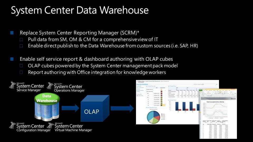 System Center Data Warehouse