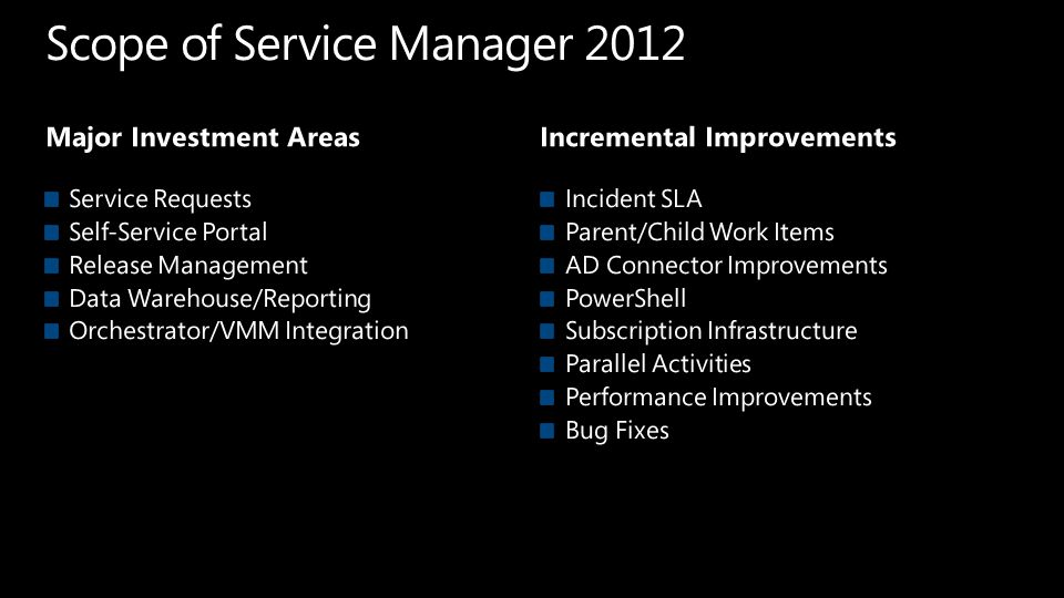 Scope of Service Manager 2012