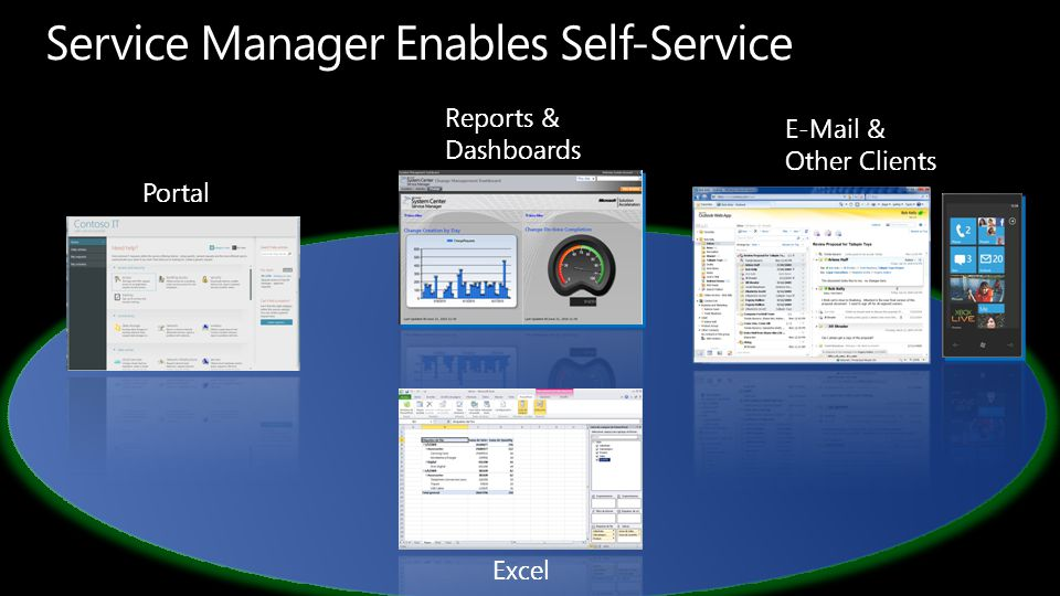 Service Manager Enables Self-Service