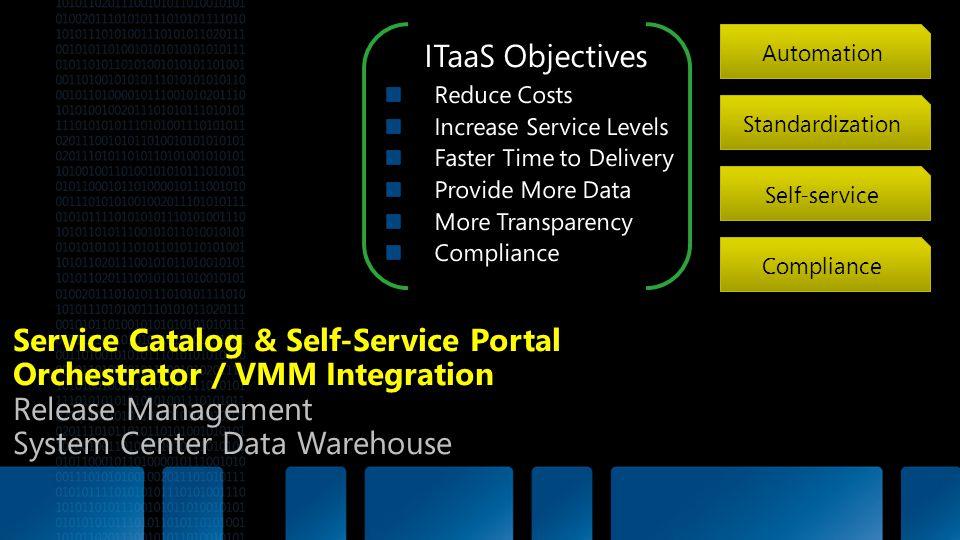 Service Catalog & Self-Service Portal Orchestrator / VMM Integration