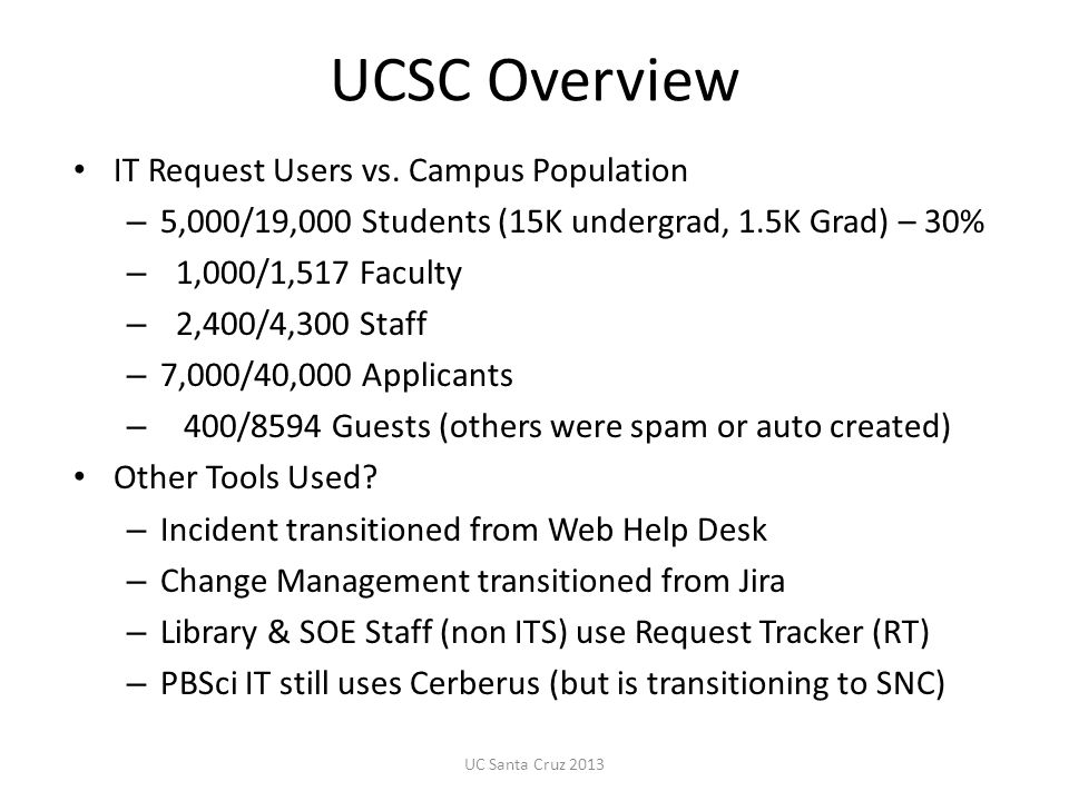 UCSC Overview IT Request Users vs. Campus Population