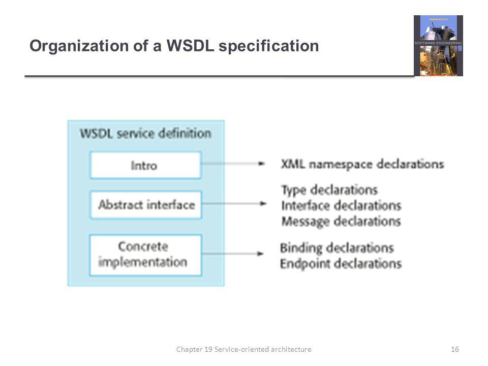 Organization of a WSDL specification