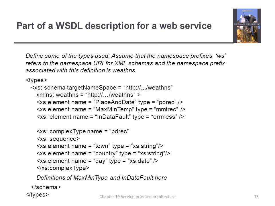 Part of a WSDL description for a web service
