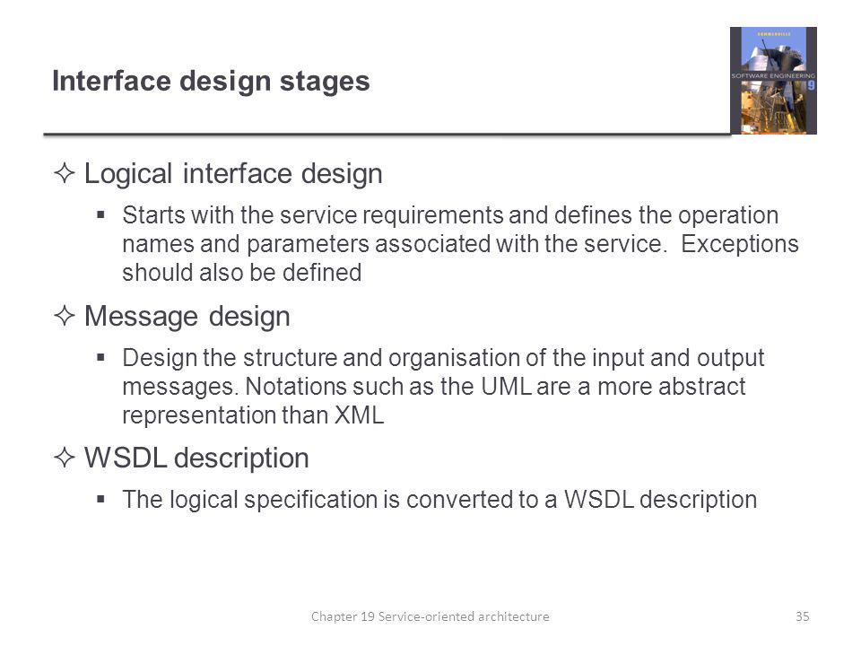 Interface design stages