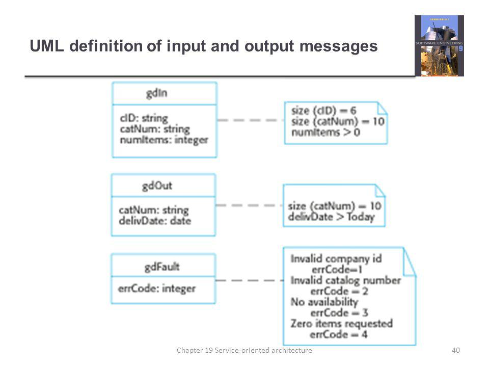 UML definition of input and output messages