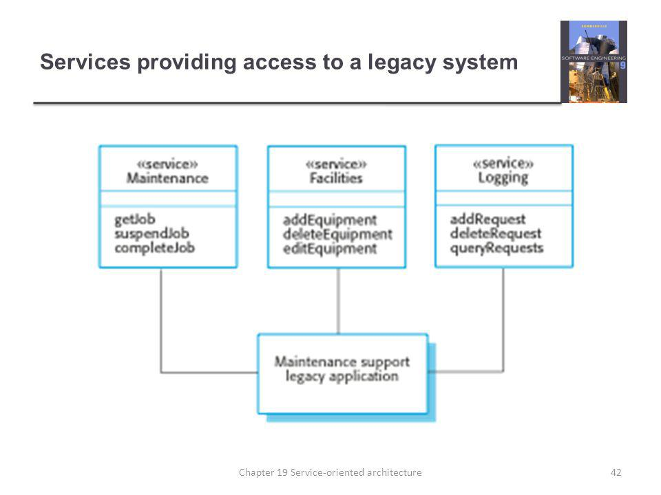 Services providing access to a legacy system