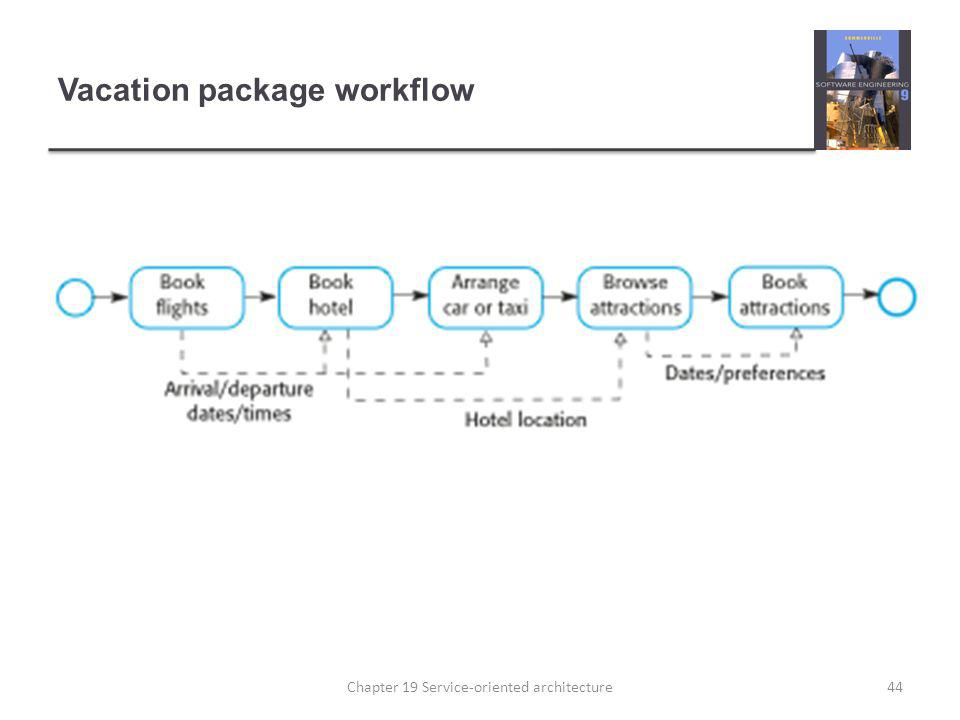 Vacation package workflow