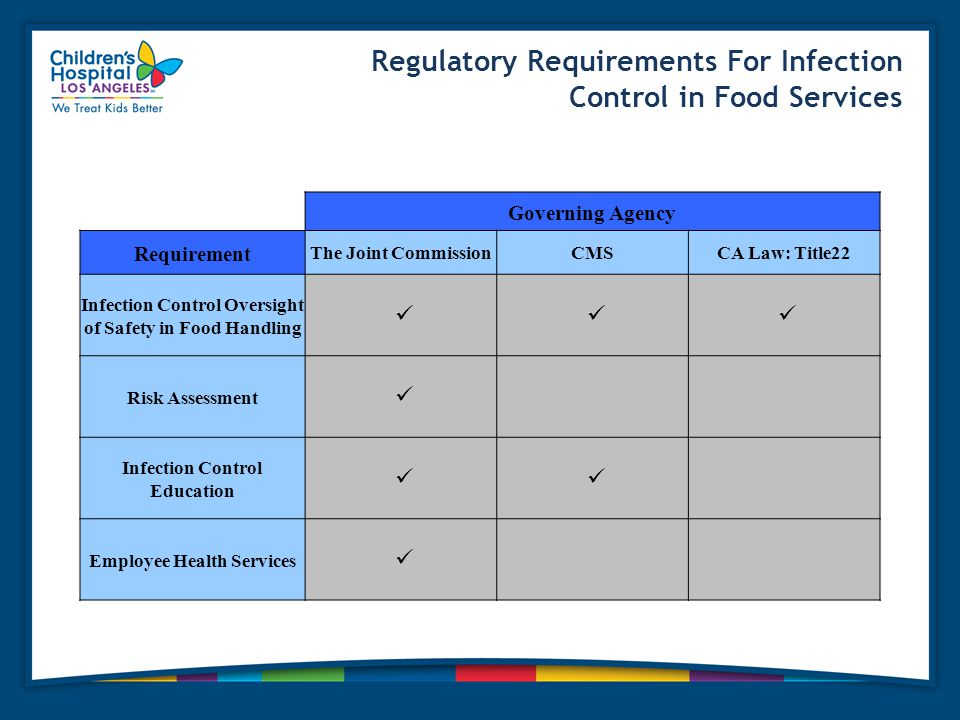 Regulatory Requirements For Infection Control in Food Services