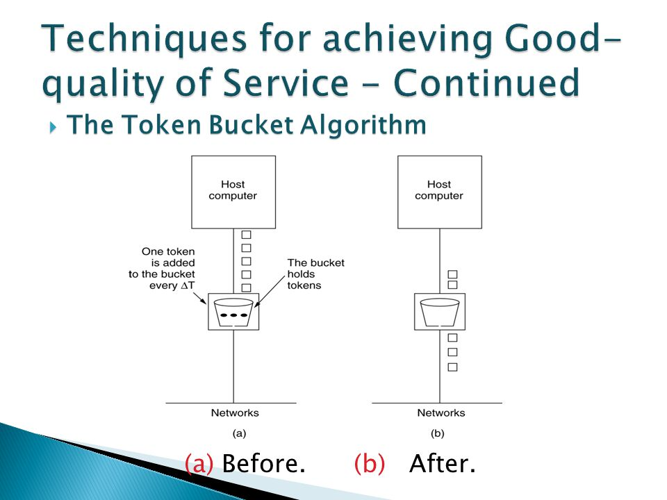Techniques for achieving Good-quality of Service - Continued