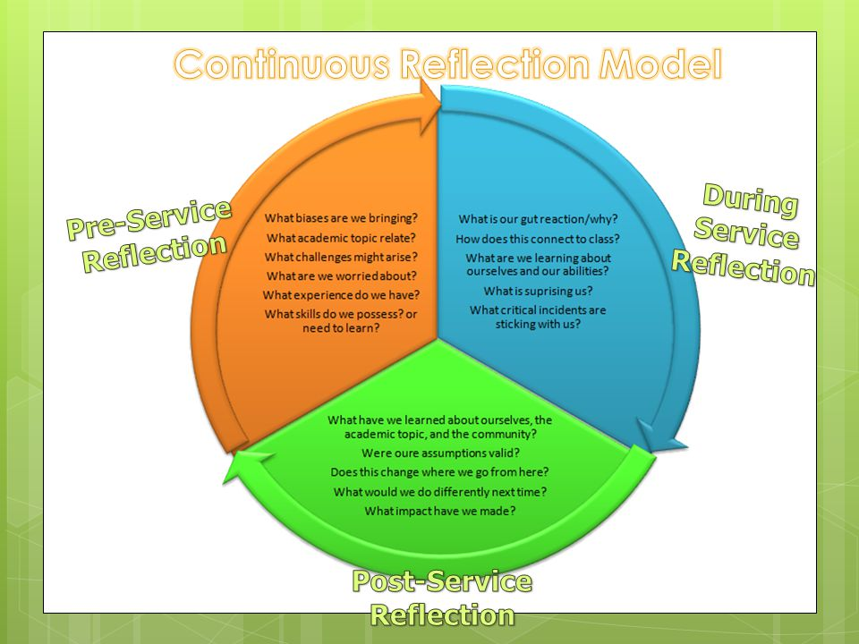 Continuous Reflection Model