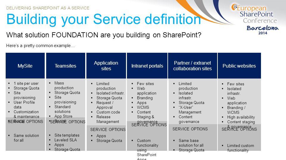 Partner / extranet collaboration sites