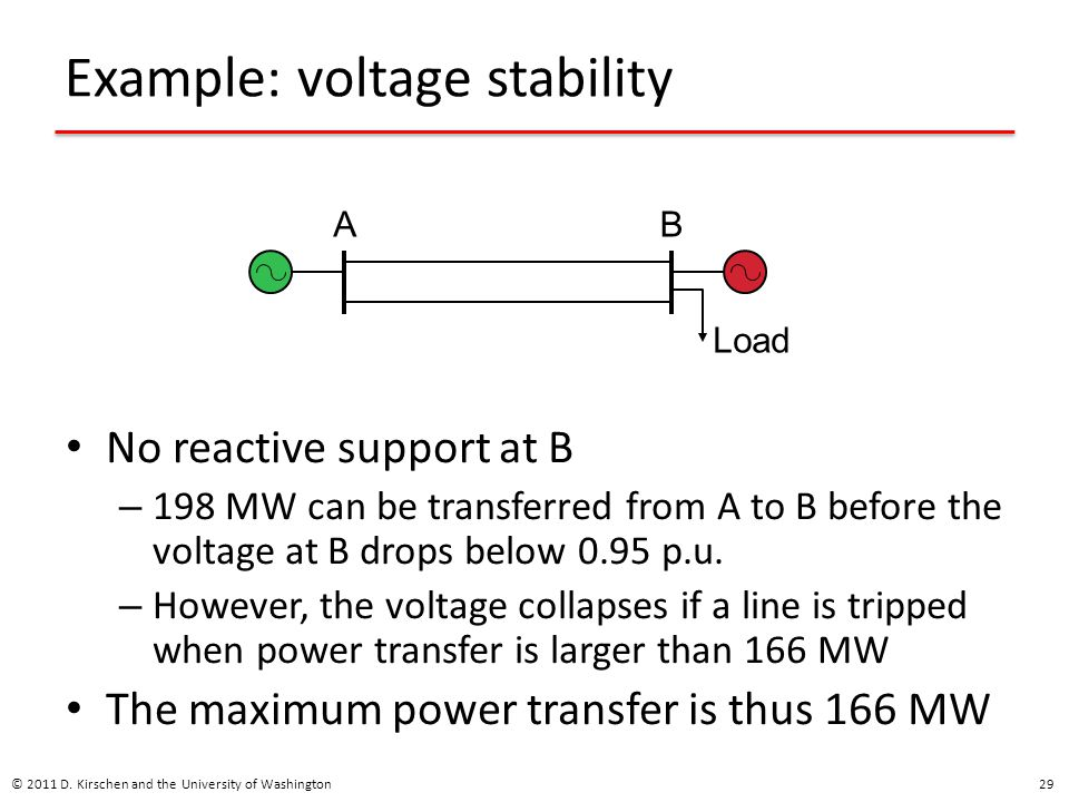 Example: voltage stability