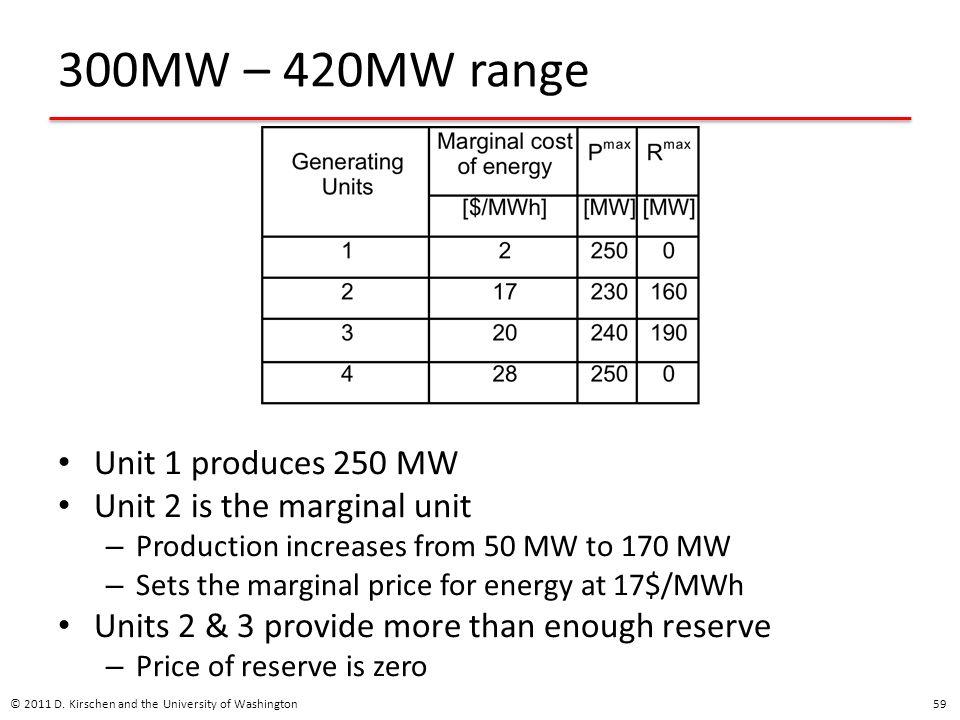 300MW – 420MW range Unit 1 produces 250 MW Unit 2 is the marginal unit