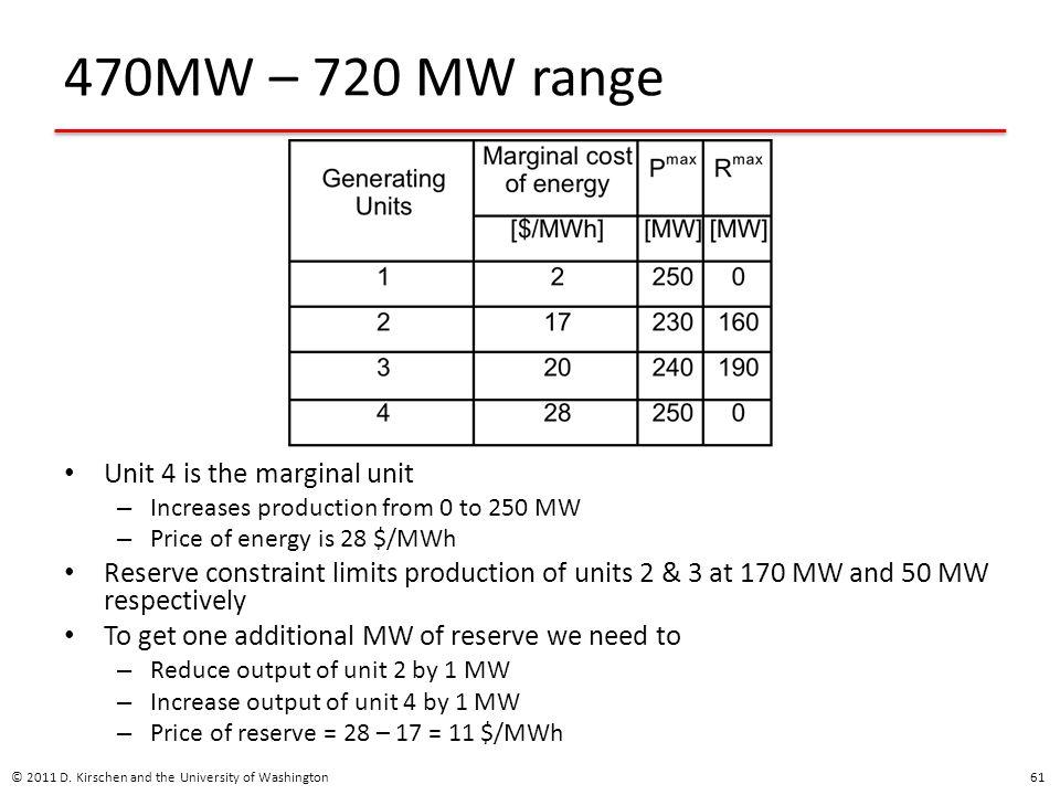 470MW – 720 MW range Unit 4 is the marginal unit