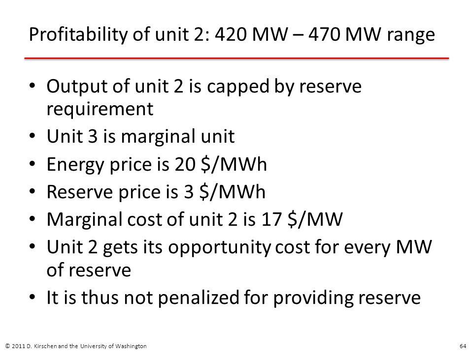 Profitability of unit 2: 420 MW – 470 MW range