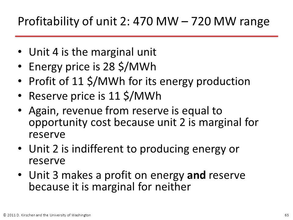 Profitability of unit 2: 470 MW – 720 MW range