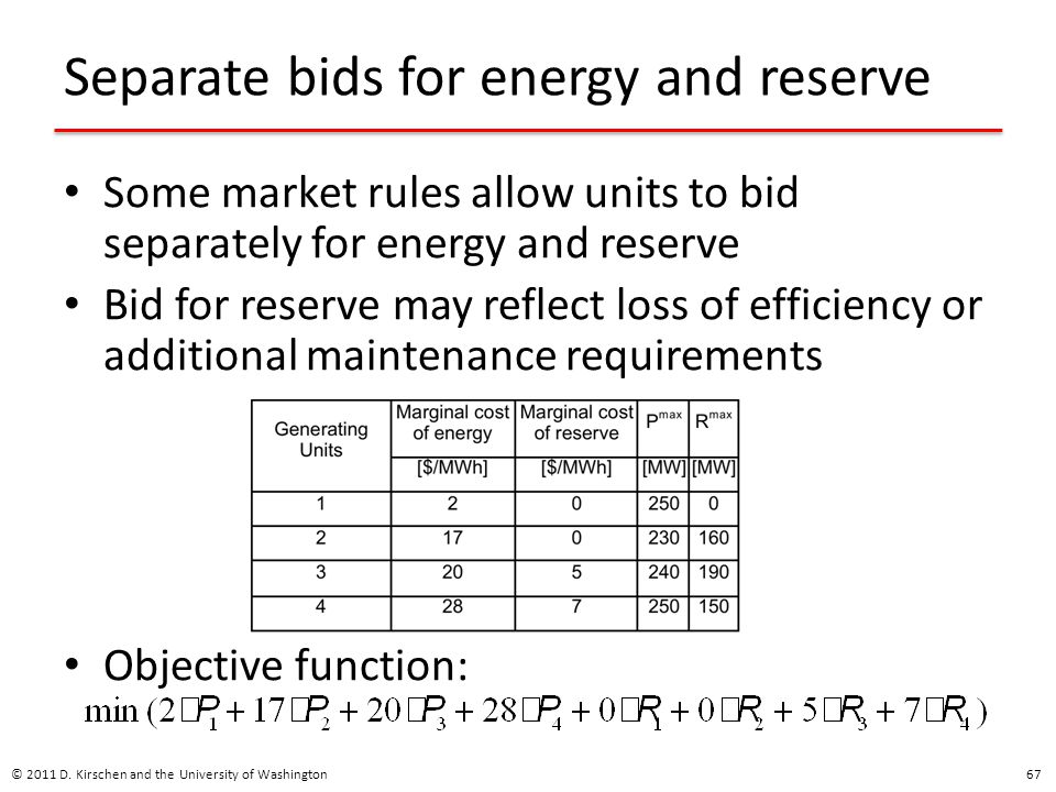 Separate bids for energy and reserve