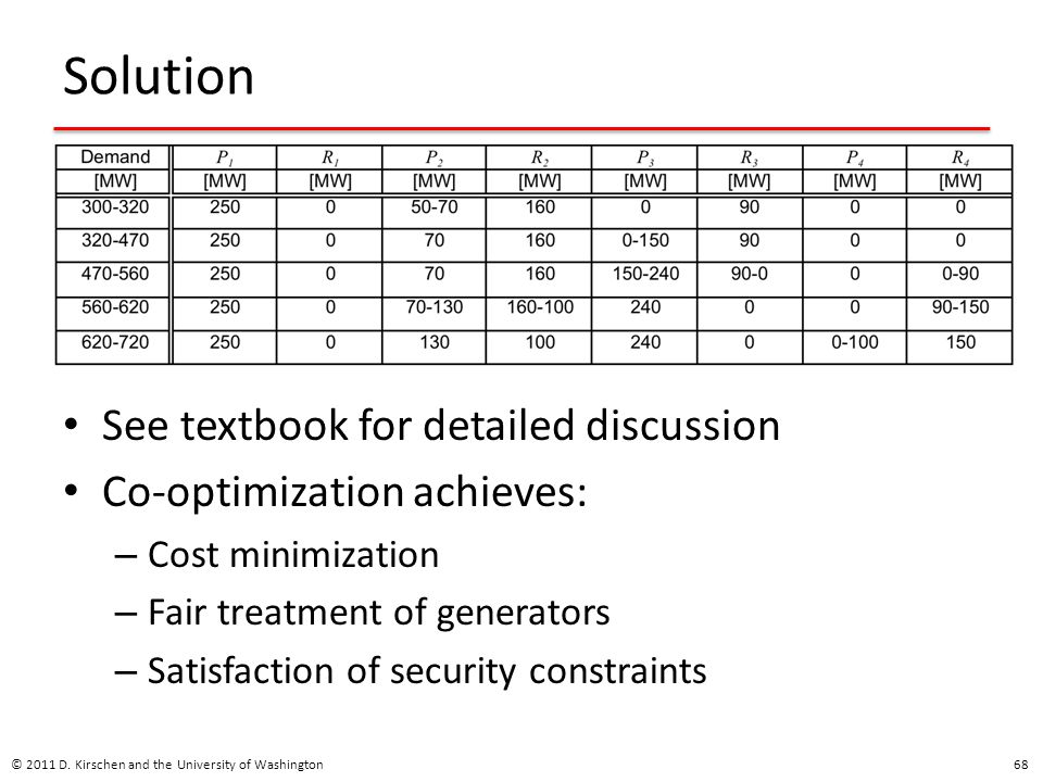 Solution See textbook for detailed discussion