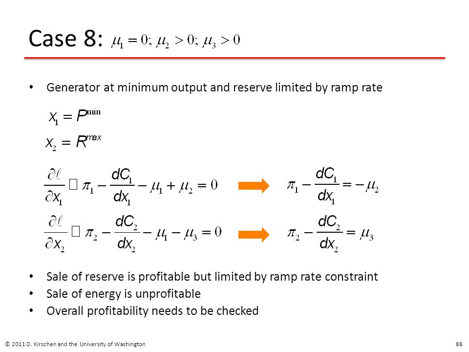 Case 8: Generator at minimum output and reserve limited by ramp rate