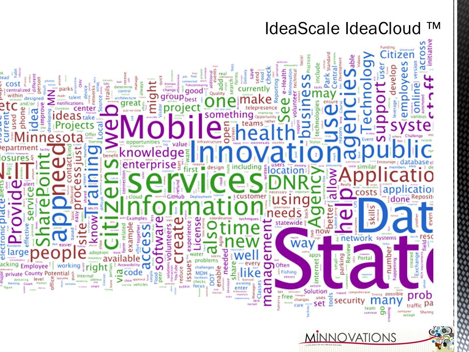 IdeaScale IdeaCloud ™