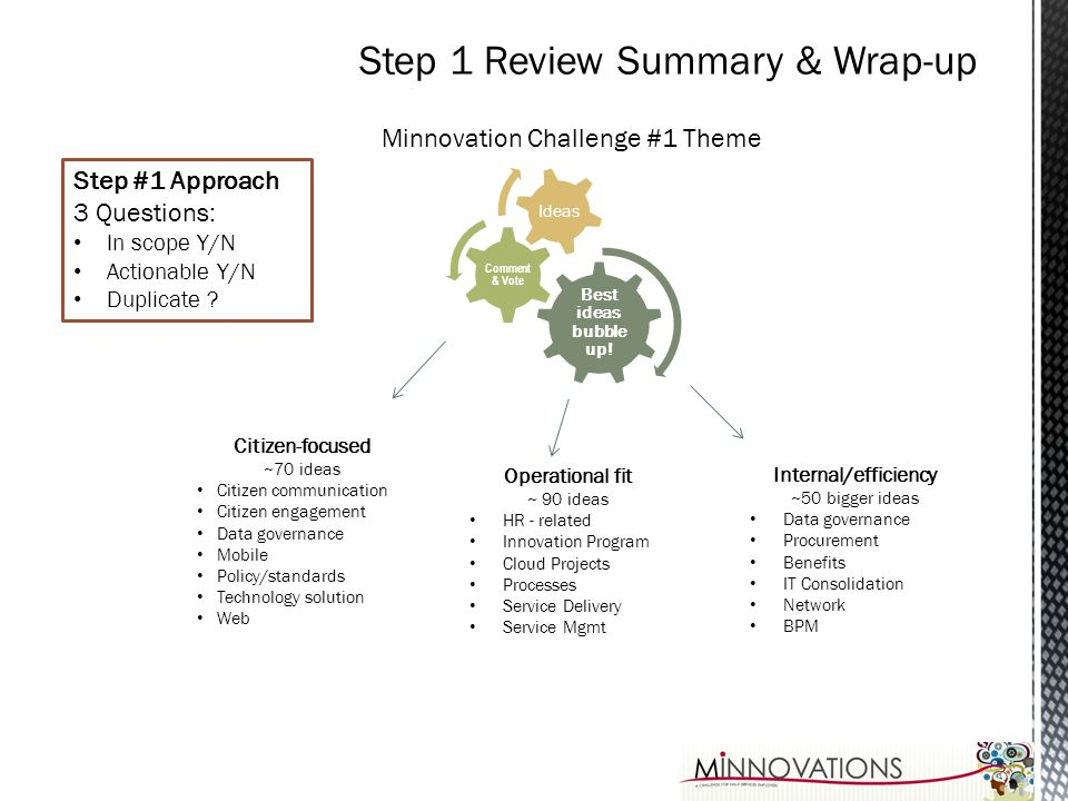 Step 1 Review Summary & Wrap-up