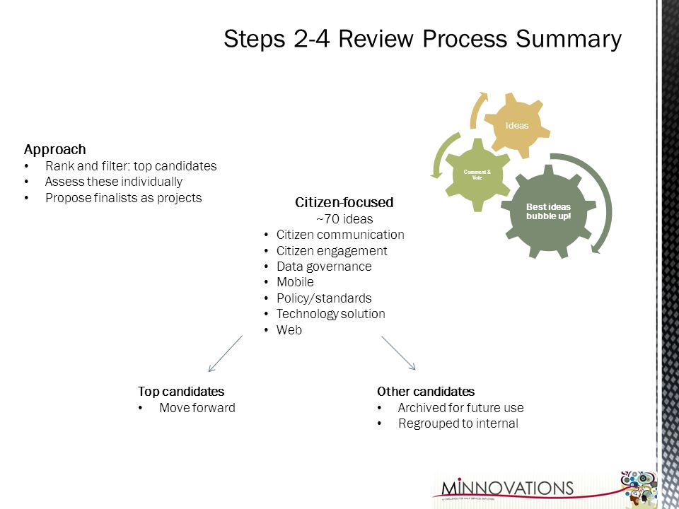 Steps 2-4 Review Process Summary