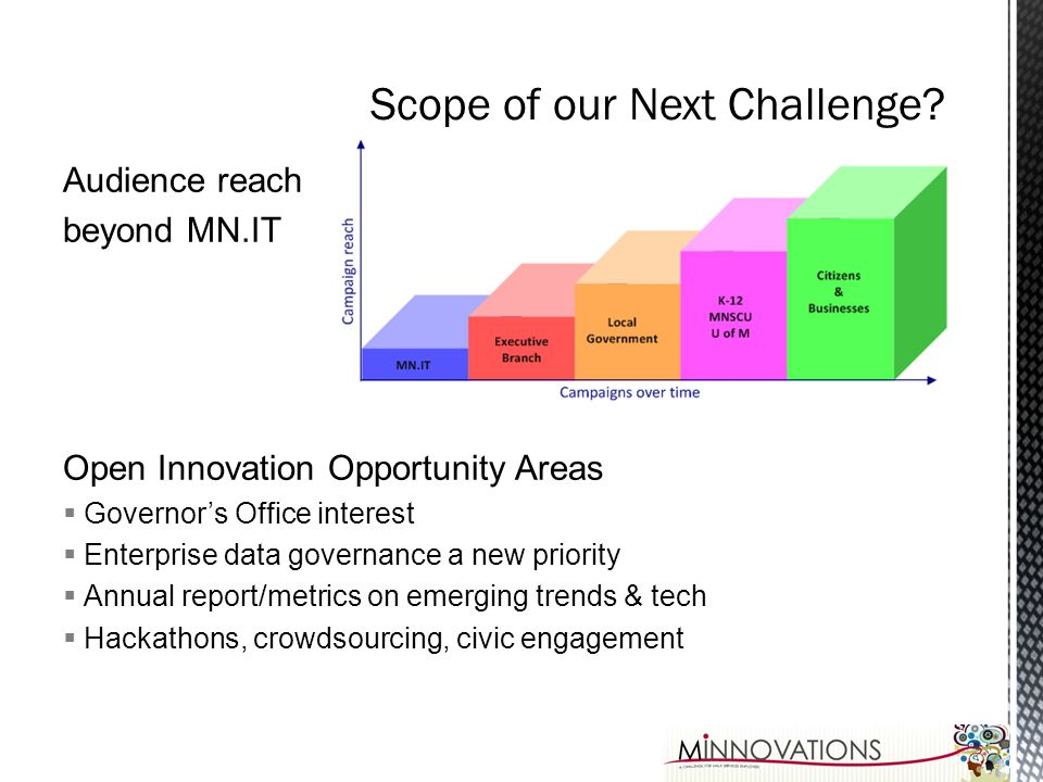 Scope of our Next Challenge