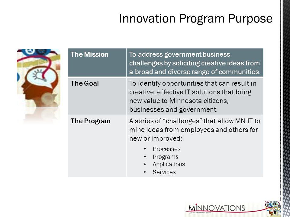 Innovation Program Purpose