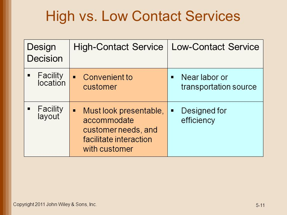 High vs. Low Contact Services