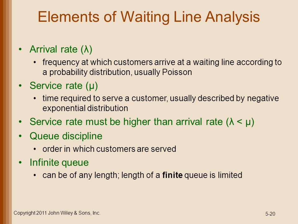 Elements of Waiting Line Analysis