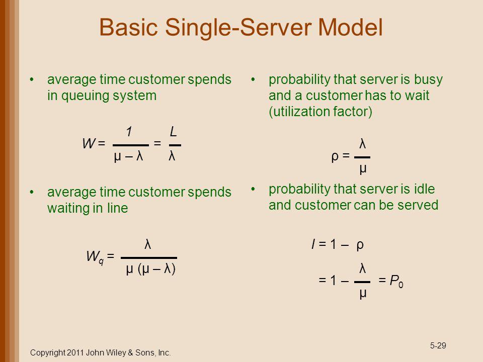 Basic Single-Server Model