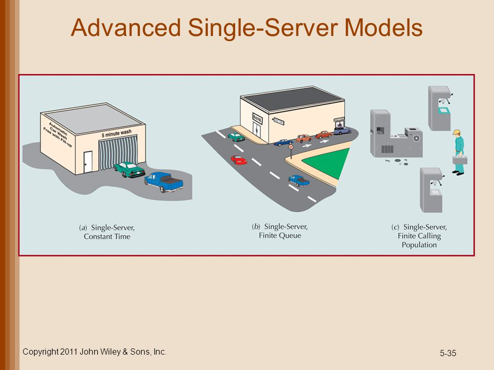Advanced Single-Server Models